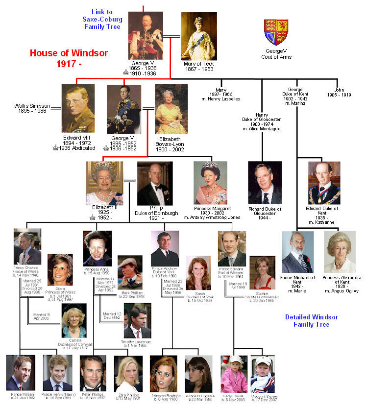 Family Tree Indoor Activity for Seniors - Example: Detailed Windsor Family Tree